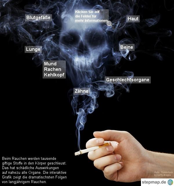 Wer ist genesen, Rauchen aufgegeben