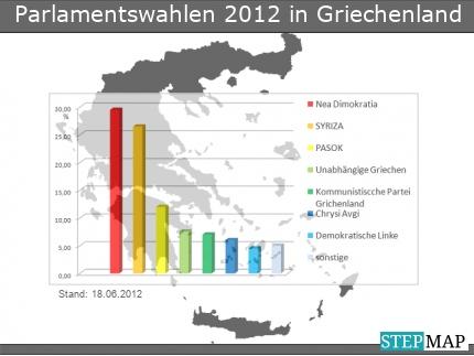 Korrektur: Parlamentswahlen 2012 in Griechenland