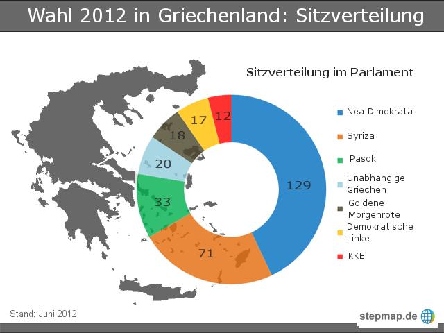 Wahl 2012 in Griechenland Sitzverteilung