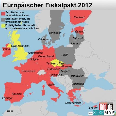 Europäischer Fiskalpaket