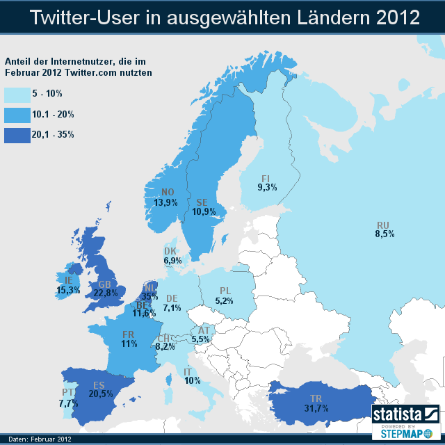Twitter-User in ausgewählten Ländern 2012