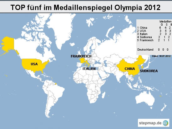 """TOP fünf im Medaillenspiegel <span class=""""rtr-schema-org"""" itemscope="""""""" itemtype=""""http://schema.org/Thing""""><meta itemprop=""""name"""" content=""""Olympia"""">Olympia</span> 2012"""