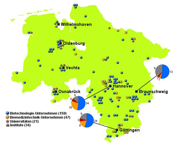Verteilung der Life Science Akteure in Niedersachsen