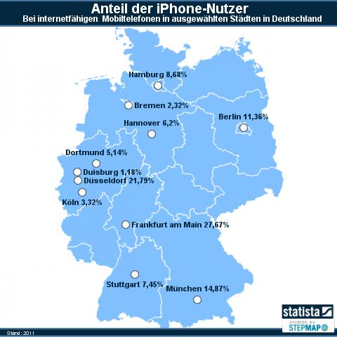 Anteil der iPhone-Nutzer