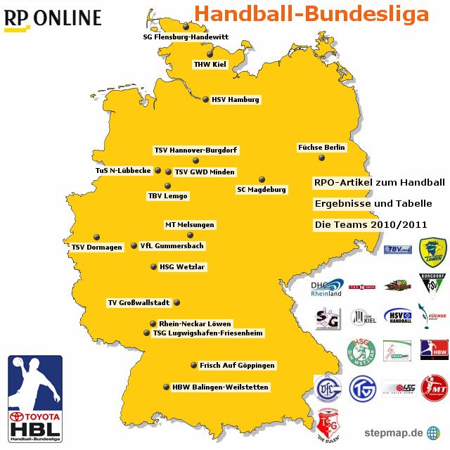 1 handballbundesliga
