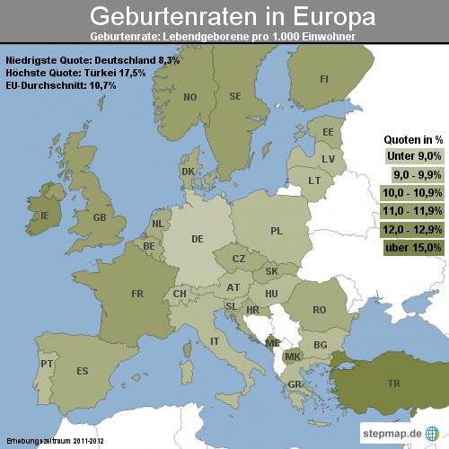 Geburtenraten in Deutschland und Europa