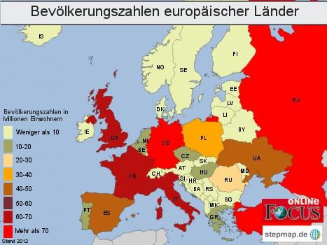 Mehr Einwohner in Deutschland - Bevölkerungszahlen europäischer Länder