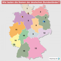 Wie lauten die Namen der deutschen Bundeslaender?