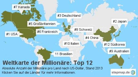 Grafik mit Top 12