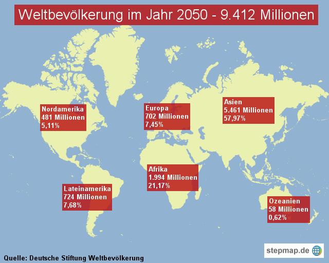Weltbevölkerung im Jahr 2050