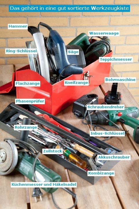 Werkzeugkiste - Die Grundausstattung