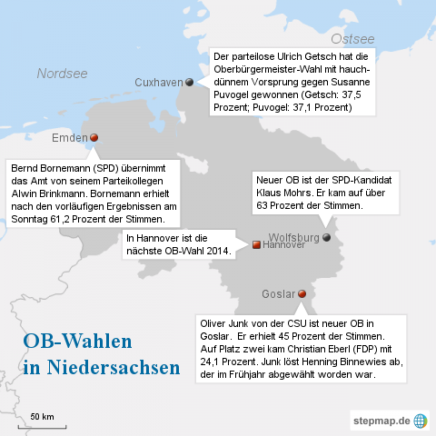 "OB-Wahlen in <span class=""rtr-schema-org"" itemscope="""" itemtype=""http://schema.org/Place""><meta itemprop=""name"" content=""Niedersachsen"">Niedersachsen</span>"
