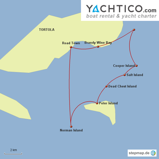 Sailing Around Tortola